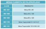 Claves de Mesas Cubierta de Polipropileno